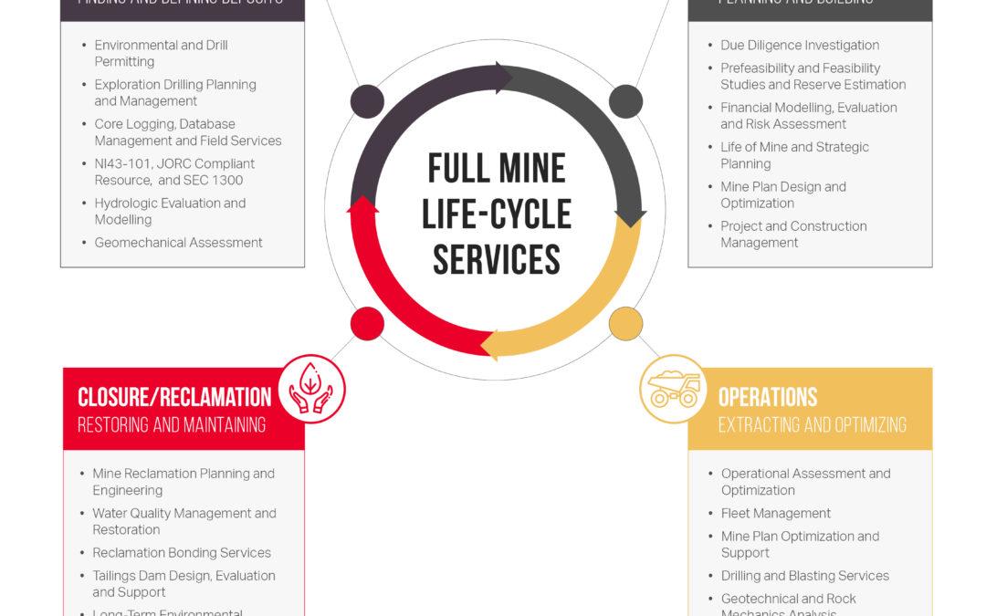 Full-service RESPEC taps value for potash and salt producers